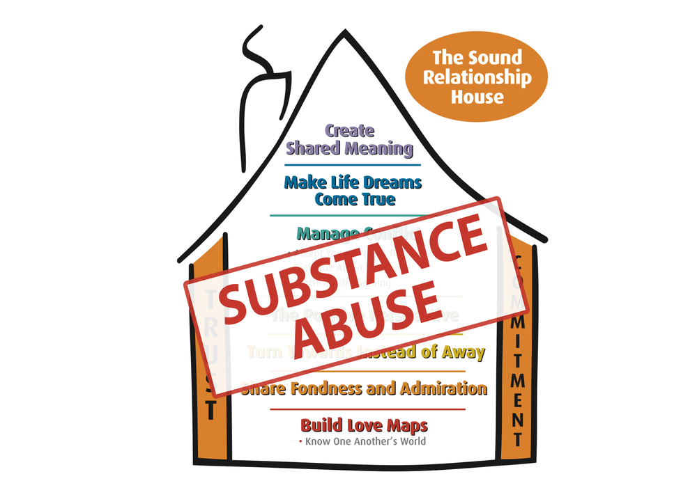 Substance Abuse: The Uninvited-Invited Guest